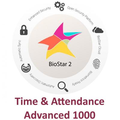 BioStar2-TA-ADV