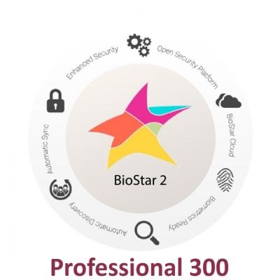 BioStar2 Pro Software pro správu systému - Professional