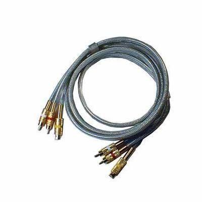 KONFIG-VM3 Výchozí HW/SW konfigurace + sada kabelů pro 1 rackovou jednotku systému VM-3000