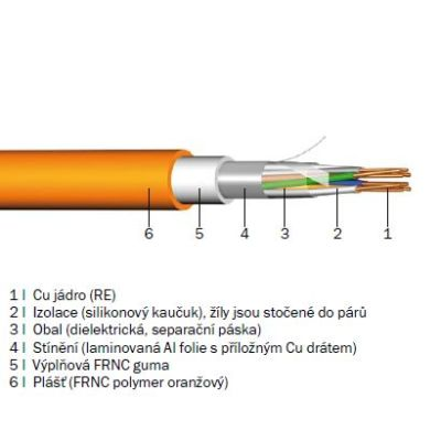 PFC-5x2x0.8/100 Oranžový stíněný kabel 10x0.8 pro EPS, bezhalogenový, délka 100m